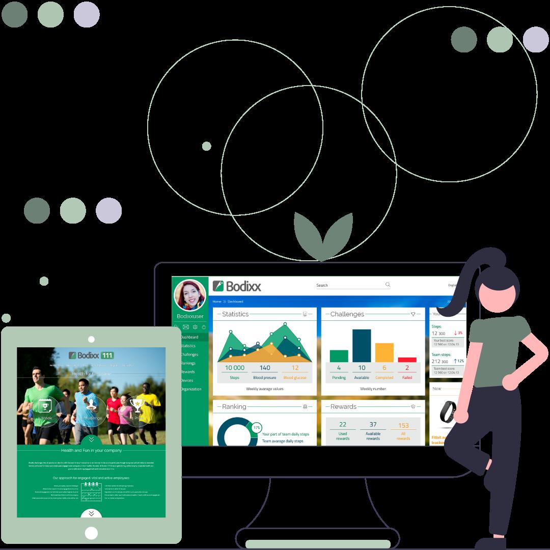 Bodixx website and platform design
